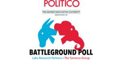 Latest Politico-GW battleground poll reveals 'fiscal cliff' anxieties