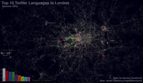 London's tweets are mapped to see who speaks what, where