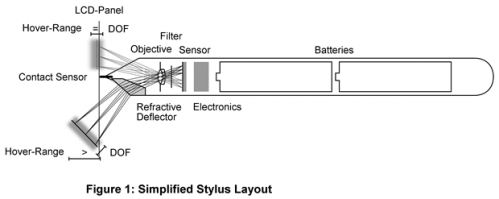 Microsoft camera-based stylus seeks accuracy in sea of pixels