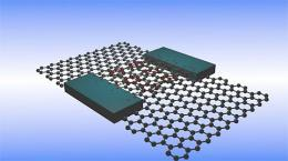 Nano-factory promises great things for graphene science