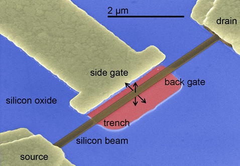'Nanoresonators' might improve cell phone performance