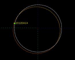 Near-miss asteroid will return next year