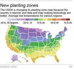 New map for what to plant reflects global warming (AP)