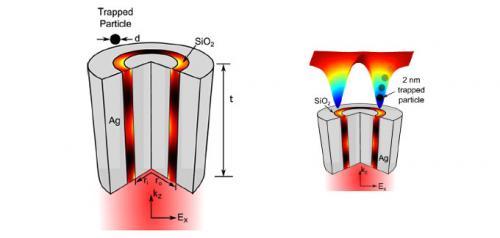 New optical tweezers trap specimens just a few nanometers across