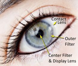 Darpa researchers design eye-enhancing virtual reality contact lenses