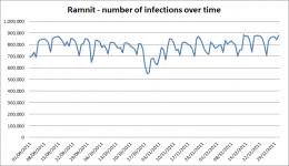 Ramnit's heist bags 45,000 Facebook passwords