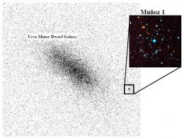 'Ridiculously' dim bevy of stars found beyond Milky Way