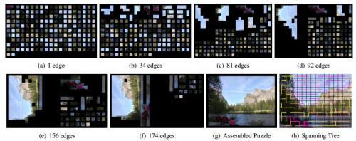 Cornell jigsaw solver uses shape-blind algorithm