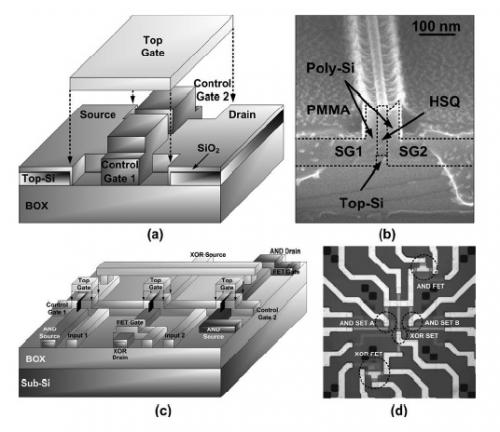 Smallest logic circuit fabricated with single-electron transistors