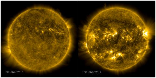 Solar minimum; solar maximum