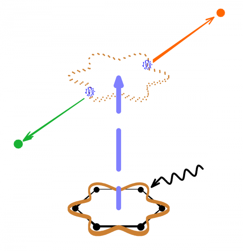 Superconductivity-like electron pair formation in molecules discovered