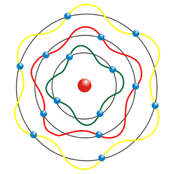 The changing shape of an atomic nucleus