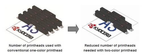 Kyocera develops world's fastest 300dpi inkjet printhead