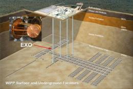 Underground search for neutrino properties unveils first results