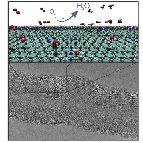 More efficient all-organic catalysts in fuel cells