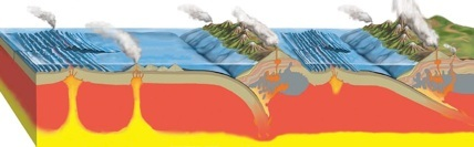 Volcanoes deliver two flavors of water