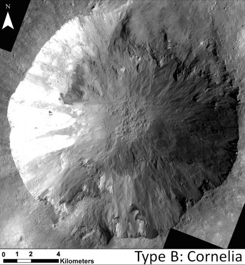What is creating gullies on Vesta?