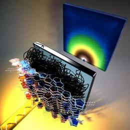 X-rays reveal molecular arrangements for better printable electronics