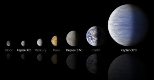 A handout photo released on February 19, 2013 by Nature shows two of the three planets orbiting Kepler-37