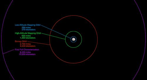 Dawn spacecraft fills out its Ceres dance card