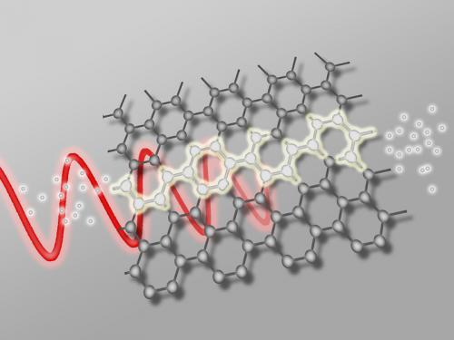 Graphene photodetector integrated into computer chip