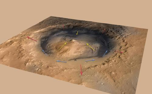 New analysis suggests wind, not water, formed mound on Mars