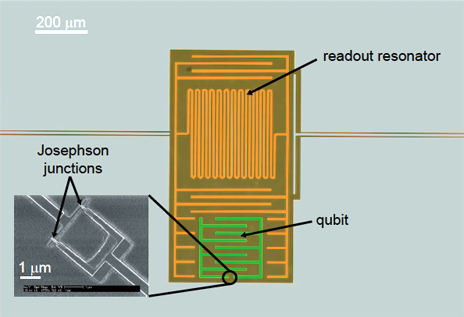 New qubit control bodes well for future of quantum computing