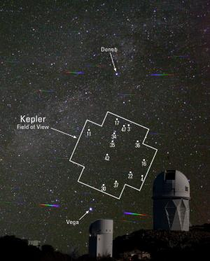 NOAO: A Kepler's Dozen: Thirteen Stories about Distant Worlds that Really Exist