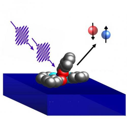 Observing electrons in real-time could lead to faster computing