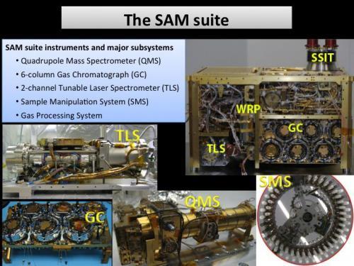 Remaining Martian atmosphere still dynamic