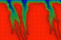 Simulation capability illuminates geothermal energy potential