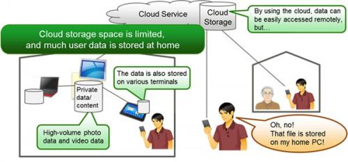 Technology to remotely access home PC files using a smart device