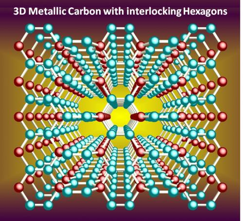 3-dimensional carbon goes metallic