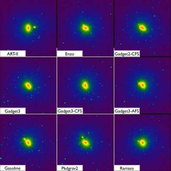Astrophysicists launch ambitious assessment of galaxy formation simulations