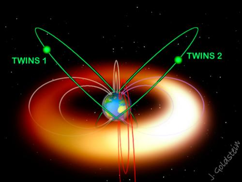 5 years of stereo imaging for NASA's TWINS