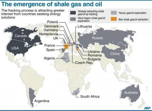 Graphic showing the policy of selected countries on shale gas and oil extraction