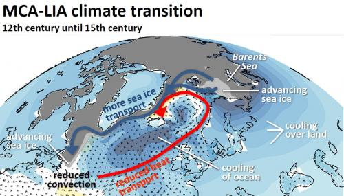 Sea-ice formation sustained the 'Little Ice Age'
