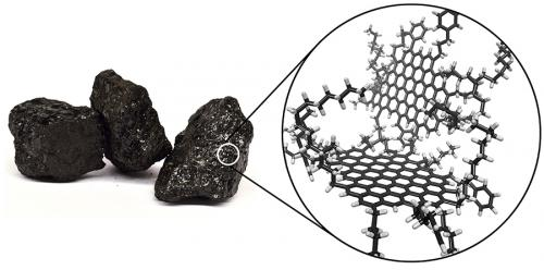 Coal yields plenty of graphene quantum dots
