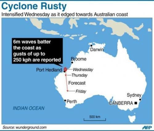 Cyclone Rusty