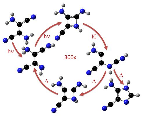 Excited, but cold: Scientists unveil the secret of a reaction for prebiotic synthesis of organic matter