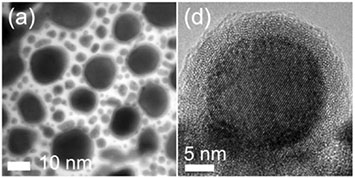 Exposure to air transforms gold alloys into catalytic nanostructures