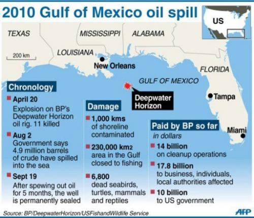 Factfile with map on the 2010 Gulf of Mexico oil spill