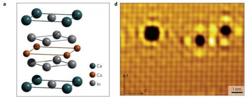 Imaging electron pairing in a simple magnetic superconductor