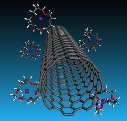 'Going negative' pays for nanotubes