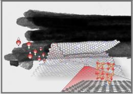 Graphene nanoscrolls are formed by decoration of magnetic nanoparticles