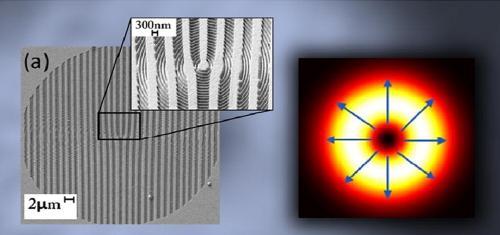 'Groovy' hologram creates strange state of light