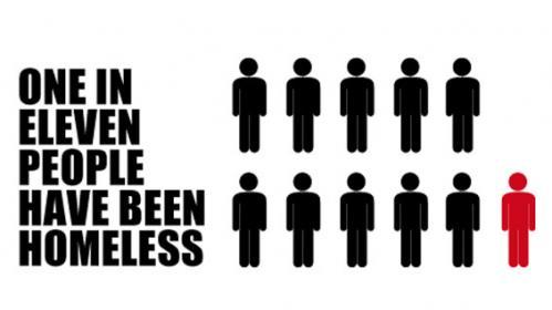Heriot-Watt research show almost one in ten people have been homeless