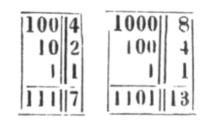 Some Polynesian islanders combined binary and decimal math