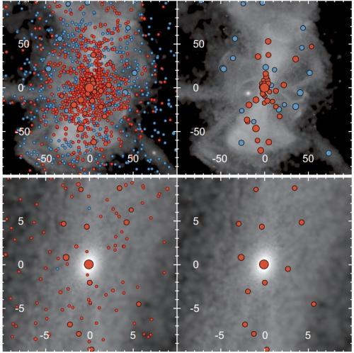 Simulations indicate Milky Way may have up to 2000 black holes in its halo