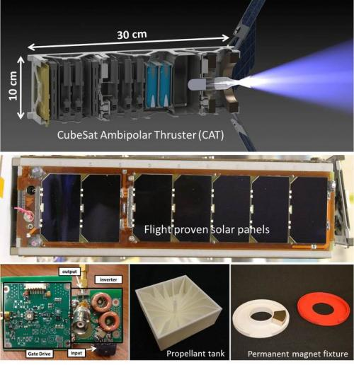 Kickstarting tiny satellites into interplanetary space (w/ Video)